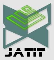 JATIT logo